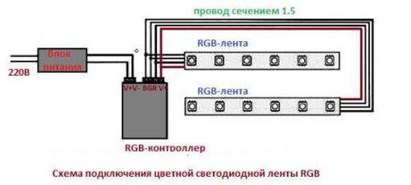 Подключение ленты RGB