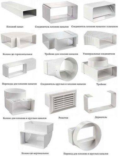 вентиляционный канал. материалы