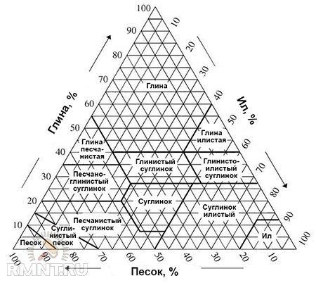 ленточный фундамент 7