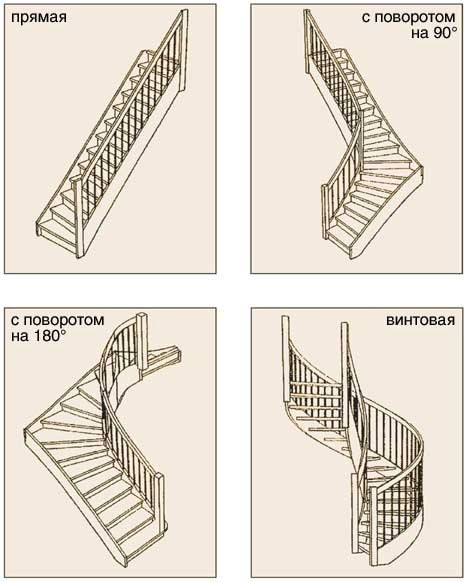 лестницы 9
