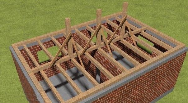 Вальмовая стропильная система крыши