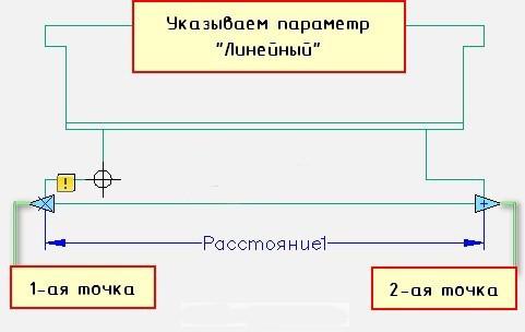 Динамические блоки 3