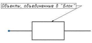 Как создать блок в AutoCAD 5
