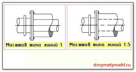Настройка типов линии для AutoCAD 3