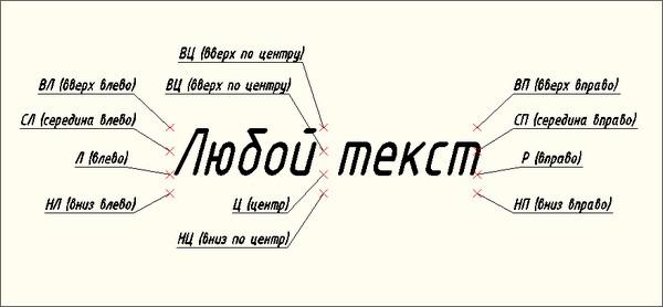 Текст в AutoCAD 8