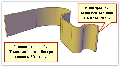 Быстрый способ создания 3D стен 2