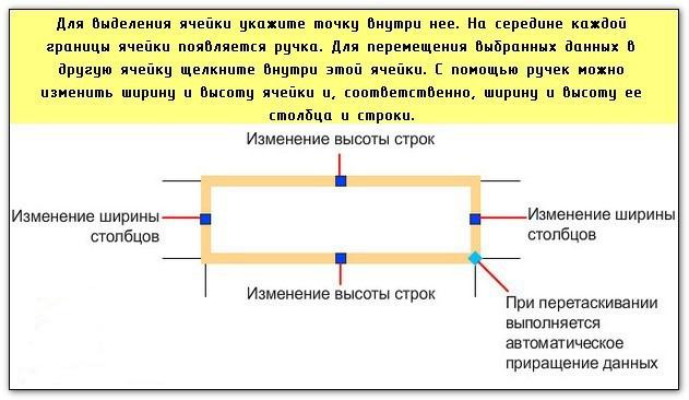 Как редактировать таблицу в Автокаде 3