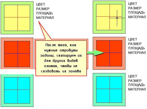 Создание атрибутов блока в Автокаде 4