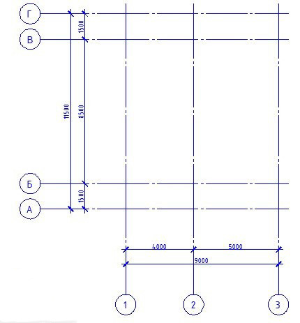 Создание координатных осей с помощью модуля СПДС AutoCAD 5