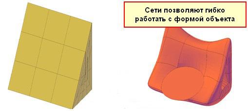 Типы 3D объектов в Автокаде 4