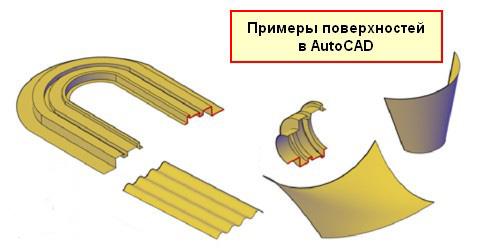Типы 3D объектов в Автокаде 6