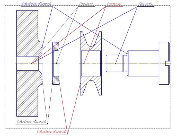 Графические объекты и пересчет параметров в KOMPAS 3D 7