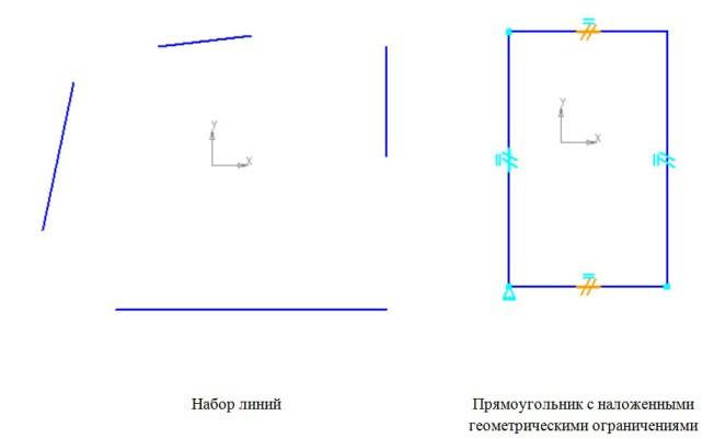 Как построить стили линий и повысить скорость работы в KOMPAS 3D 12