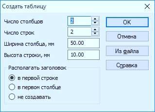 """Команда """"Ввод таблицы"""" 2"""