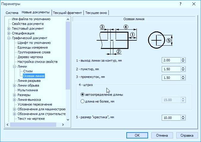 Настройка оформления чертежа по ЕСКД 2