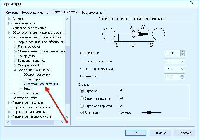 Настройка оформления чертежа по СПДС 28