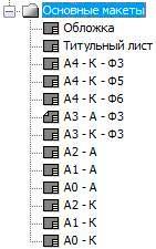 Изменение-макета-в-ArchiCAD-1
