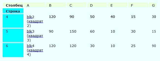 Таблица-параметров-в-SolidWorks-6