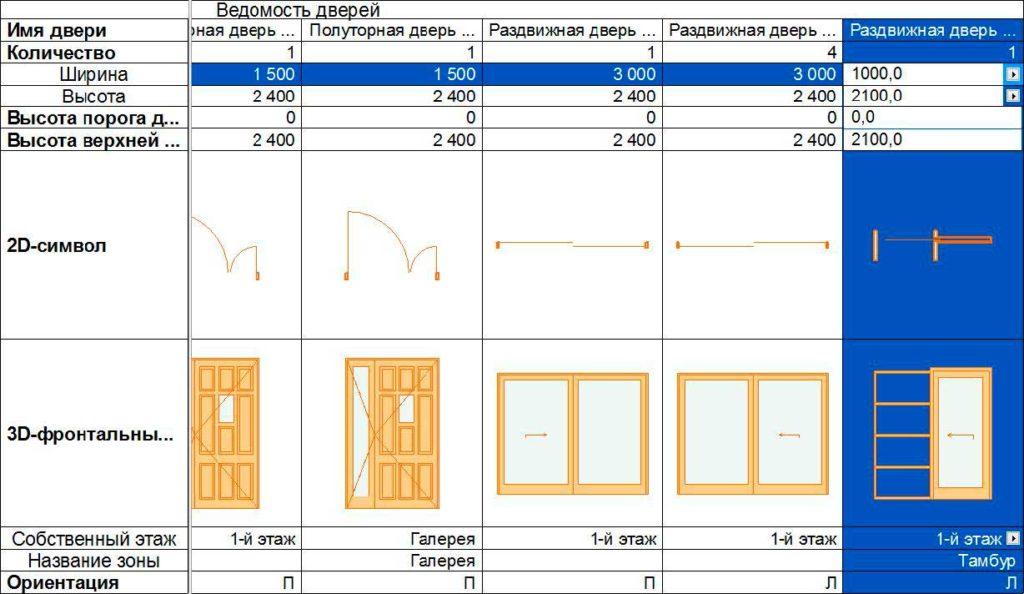 Узлы-и-спецификация-в-ArchiCAD-19