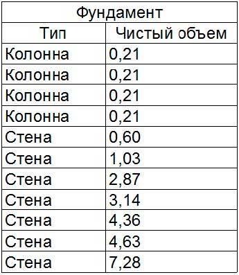 Узлы-и-спецификация-в-ArchiCAD-29