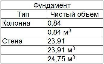 Узлы-и-спецификация-в-ArchiCAD-32