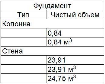 Узлы-и-спецификация-в-ArchiCAD-33