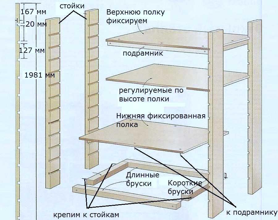 Как-сделать-шкаф-на-балконе-4