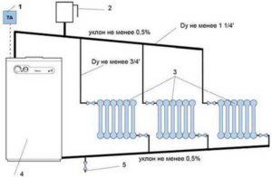 Схема отопления газового котла