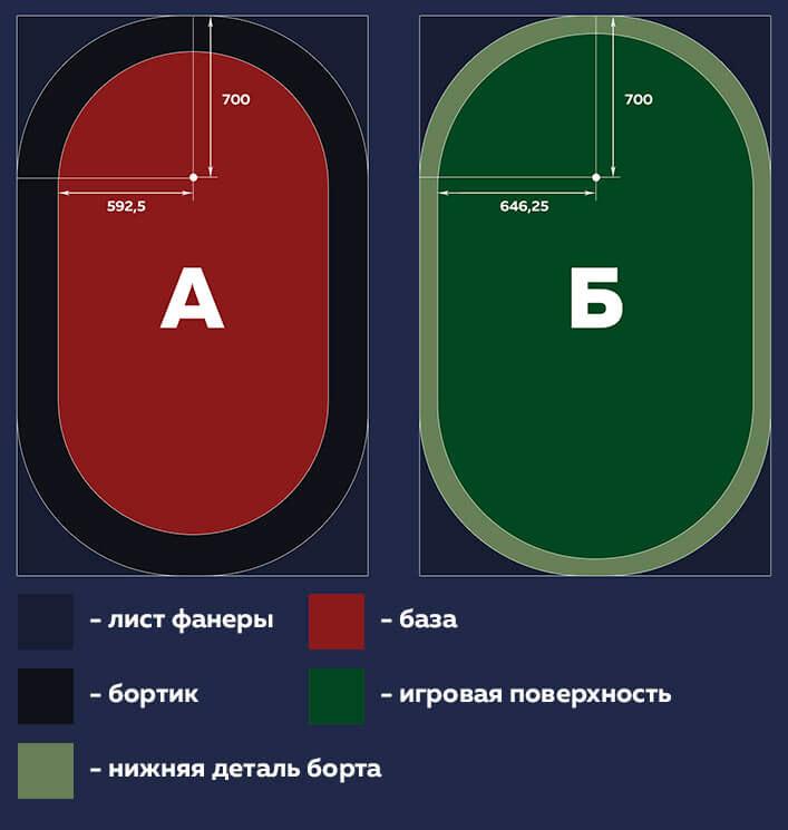 Размеры стола для покера