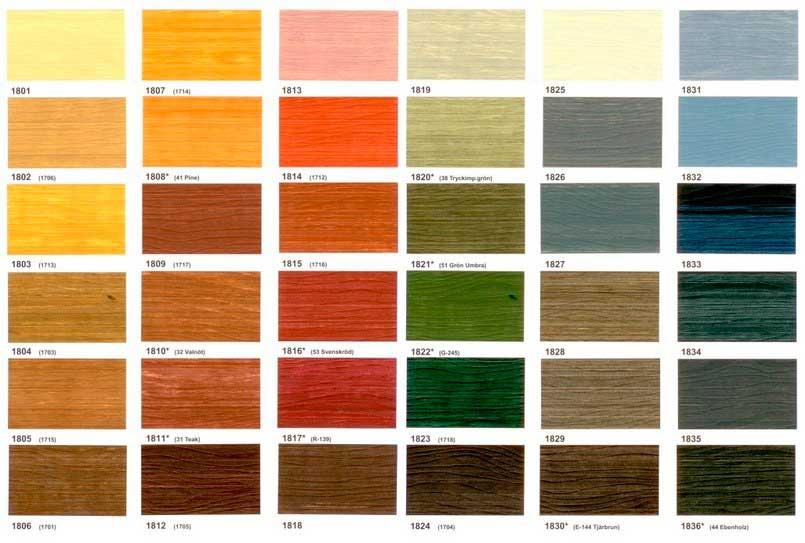 Разновидность фасадной краски