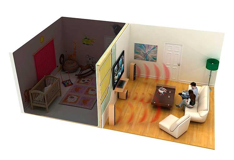 Звукоизоляция квартиры собственными руками